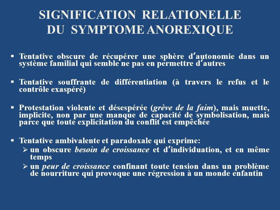 SIGNIFICATION RELATIONELLE DU SYMPTOME ANOREXIQUE Tentative obscure de récupérer une sphère dautonomie dans un système familial qui semble ne pas en p