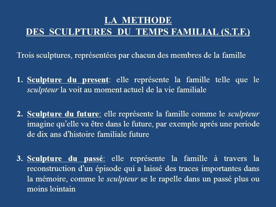 LA METHODE DES SCULPTURES DU TEMPS FAMILIAL (S.T.F.) Trois sculptures, représentées par chacun des membres de la famille 1.Sculpture du present: elle