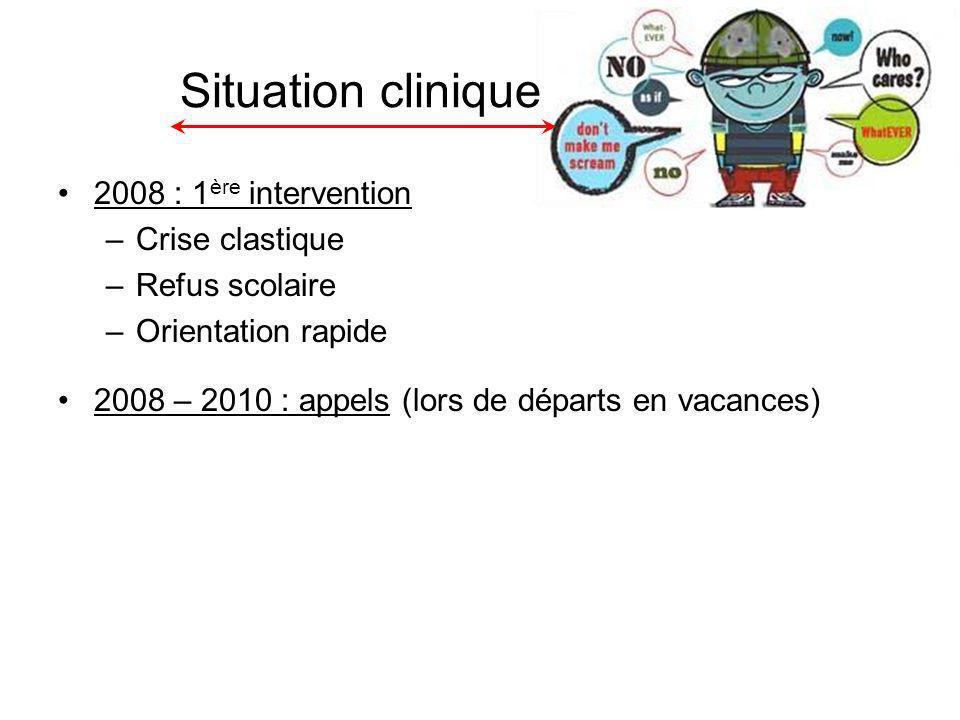 2008 : 1 ère intervention –Crise clastique –Refus scolaire –Orientation rapide 2008 – 2010 : appels (lors de départs en vacances) Situation clinique