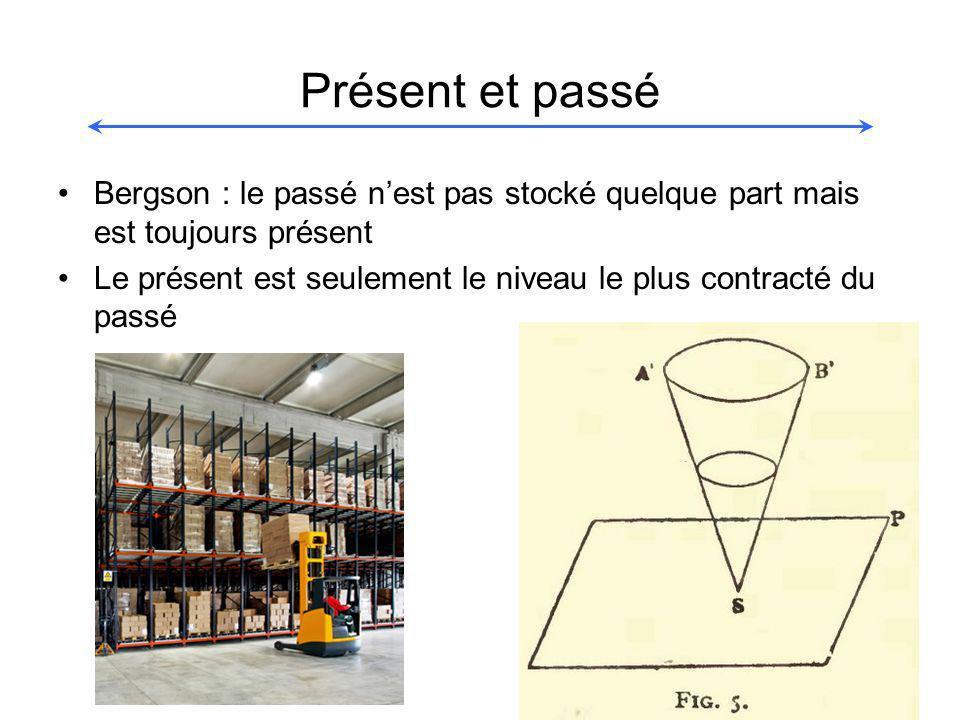 Présent et passé Bergson : le passé nest pas stocké quelque part mais est toujours présent Le présent est seulement le niveau le plus contracté du passé