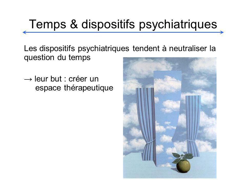 Temps & dispositifs psychiatriques Les dispositifs psychiatriques tendent à neutraliser la question du temps leur but : créer un espace thérapeutique