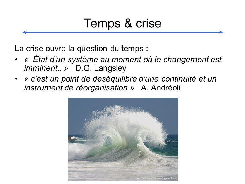 Temps & crise La crise ouvre la question du temps : « État dun système au moment où le changement est imminent..