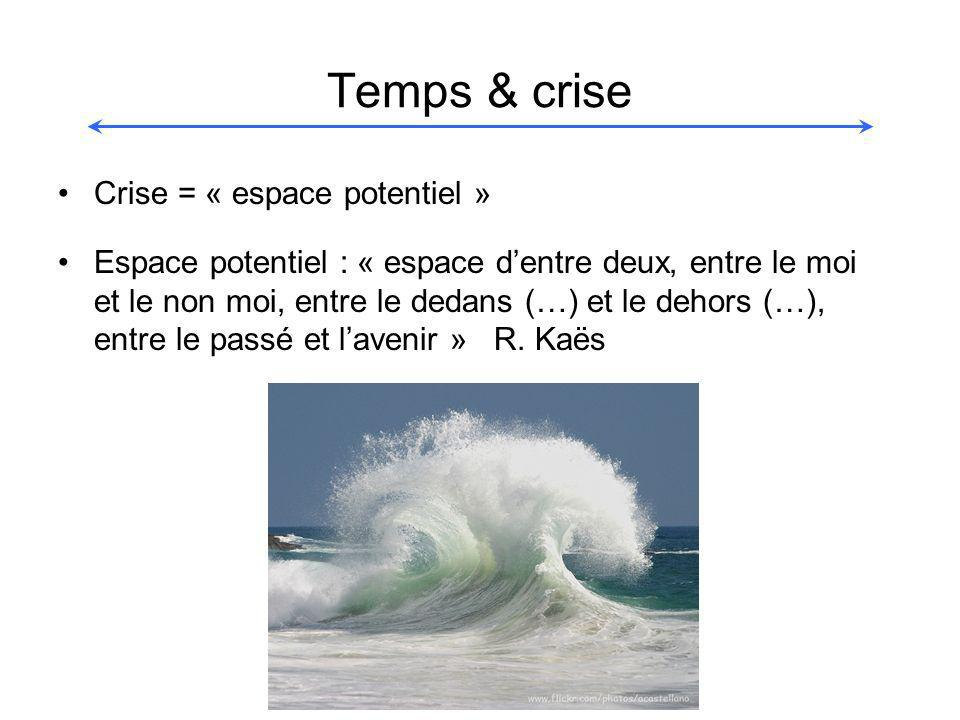 Temps & crise Crise = « espace potentiel » Espace potentiel : « espace dentre deux, entre le moi et le non moi, entre le dedans (…) et le dehors (…), entre le passé et lavenir » R.