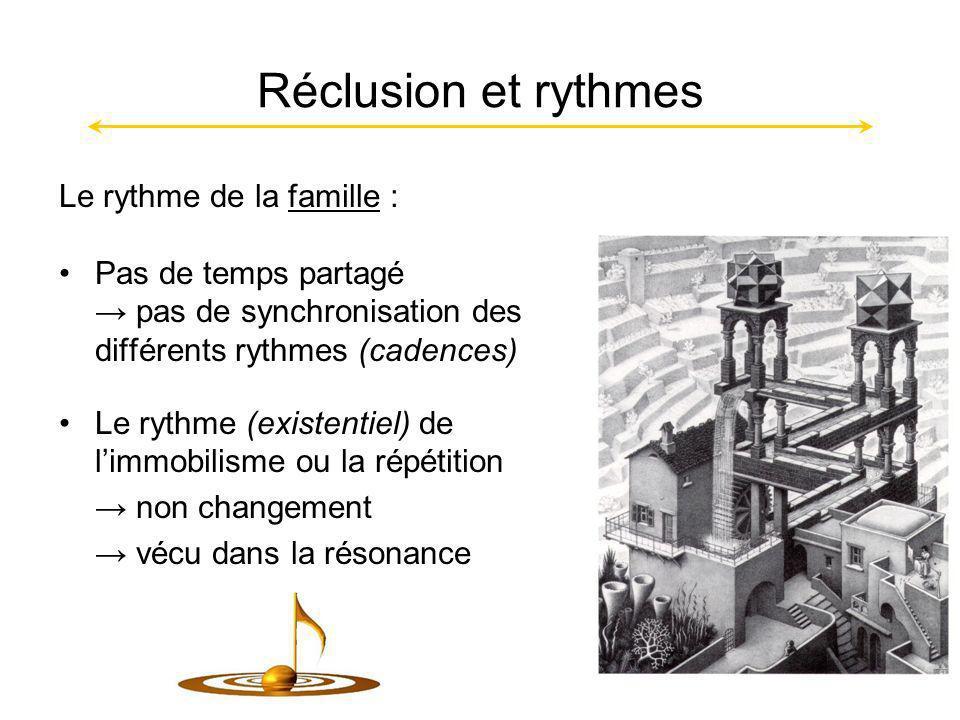 Réclusion et rythmes Le rythme de la famille : Pas de temps partagé pas de synchronisation des différents rythmes (cadences) Le rythme (existentiel) de limmobilisme ou la répétition non changement vécu dans la résonance