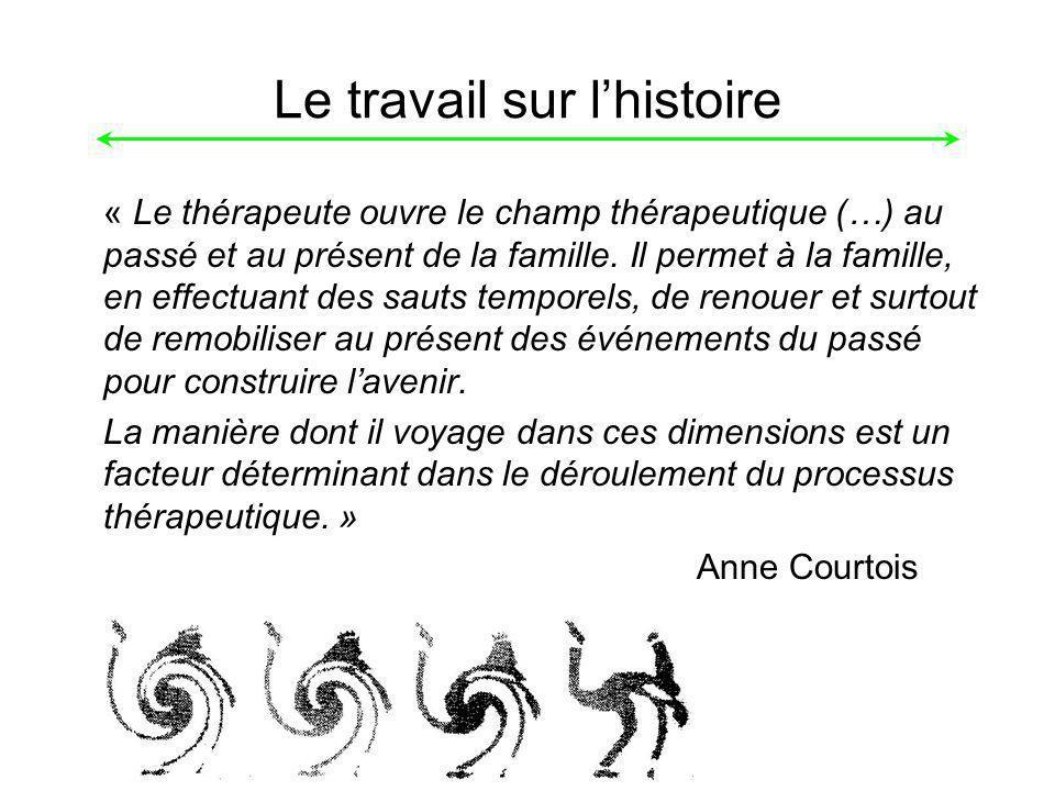 Le travail sur lhistoire « Le thérapeute ouvre le champ thérapeutique (…) au passé et au présent de la famille.