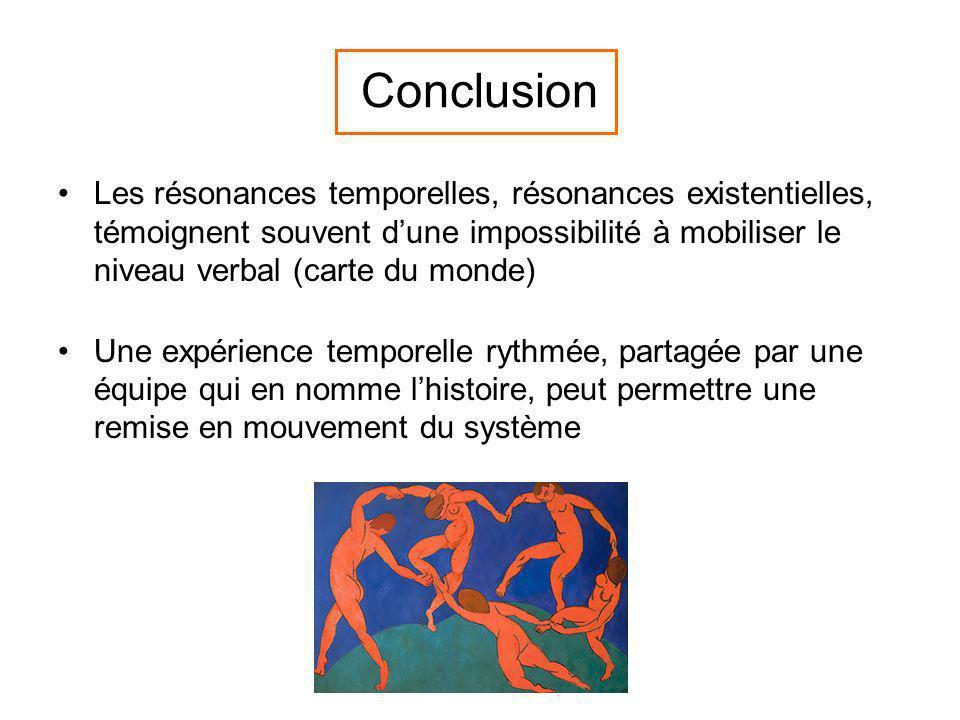 Conclusion Les résonances temporelles, résonances existentielles, témoignent souvent dune impossibilité à mobiliser le niveau verbal (carte du monde) Une expérience temporelle rythmée, partagée par une équipe qui en nomme lhistoire, peut permettre une remise en mouvement du système