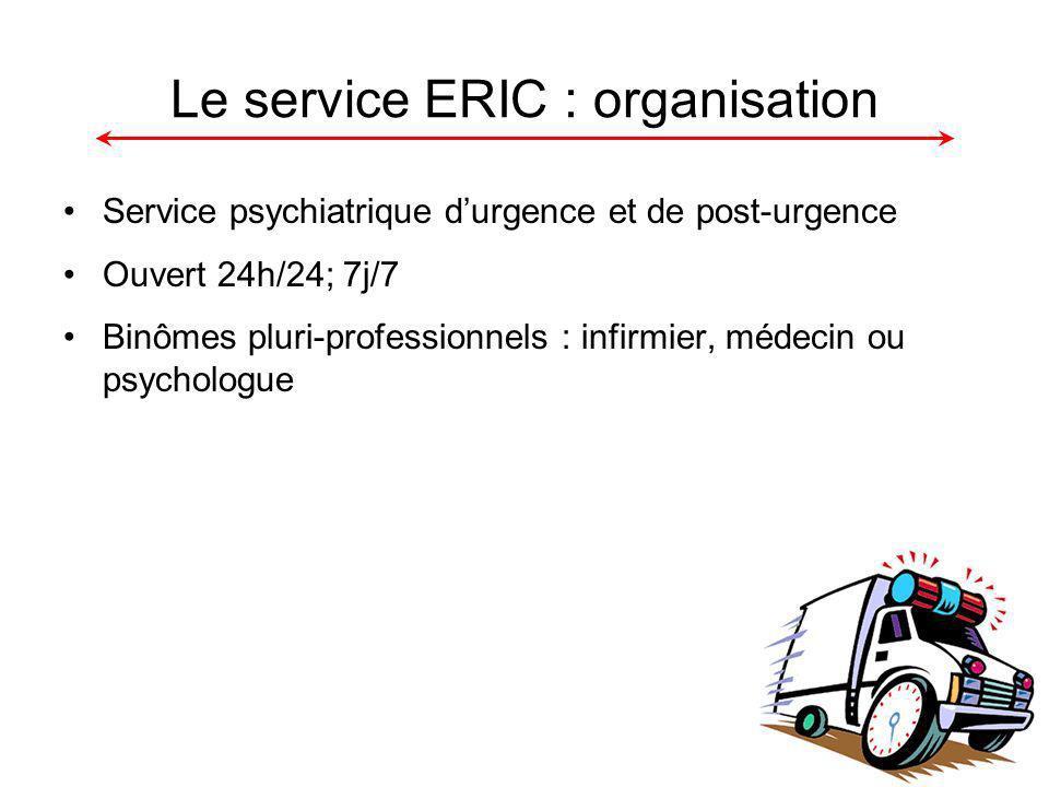 Le service ERIC : organisation Service psychiatrique durgence et de post-urgence Ouvert 24h/24; 7j/7 Binômes pluri-professionnels : infirmier, médecin ou psychologue