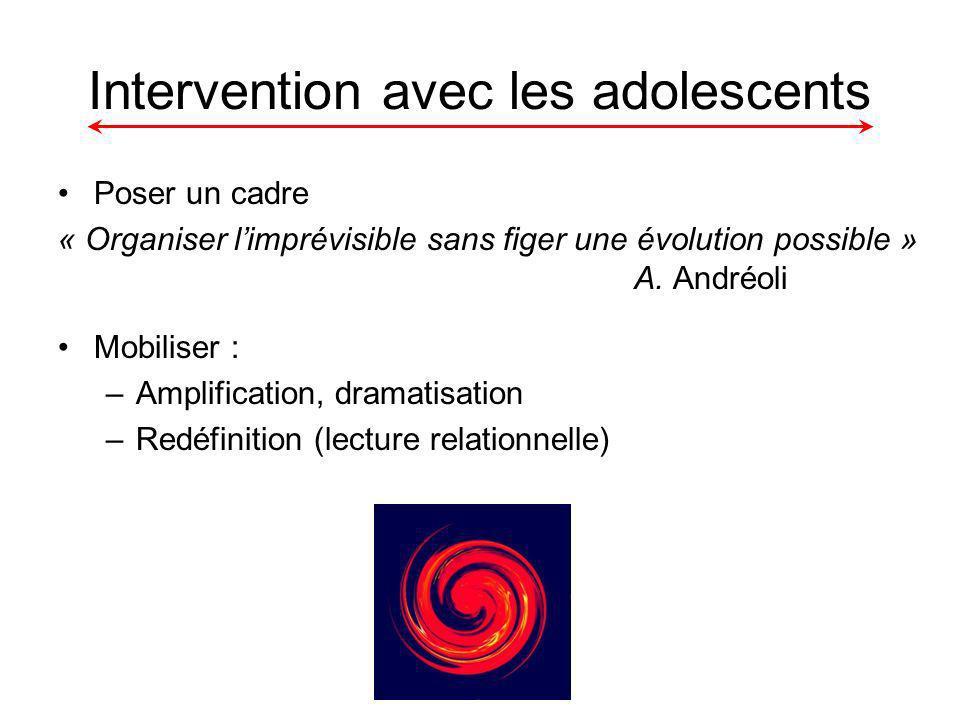 Intervention avec les adolescents Poser un cadre « Organiser limprévisible sans figer une évolution possible » A.