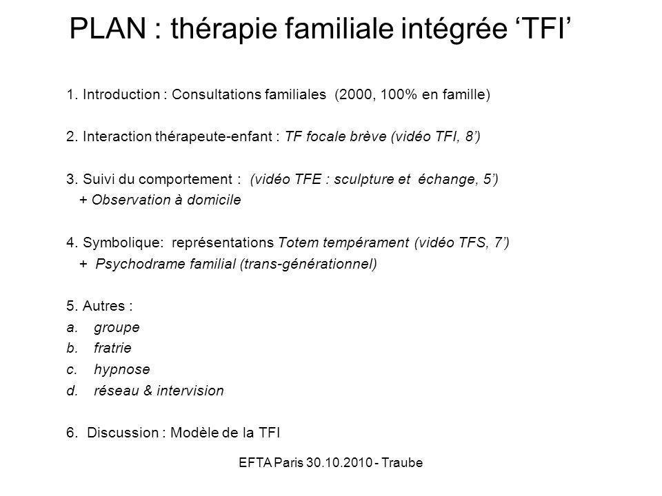 EFTA Paris 30.10.2010 - Traube MODALITES THERAPEUTIQUES A.