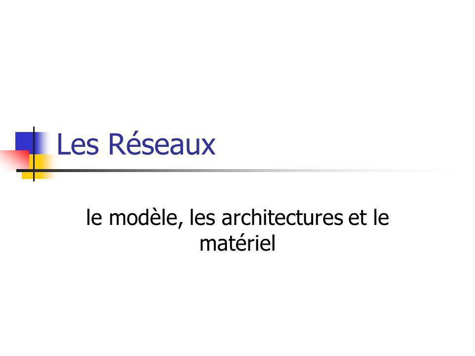 Les Réseaux le modèle, les architectures et le matériel
