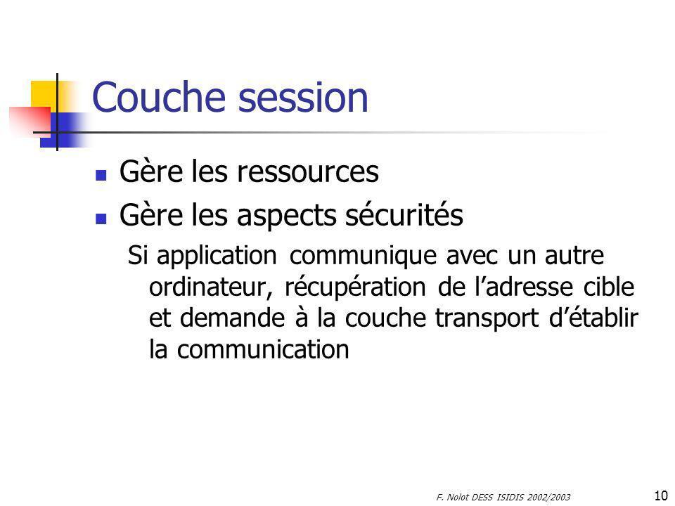 F. Nolot DESS ISIDIS 2002/2003 10 Couche session Gère les ressources Gère les aspects sécurités Si application communique avec un autre ordinateur, ré