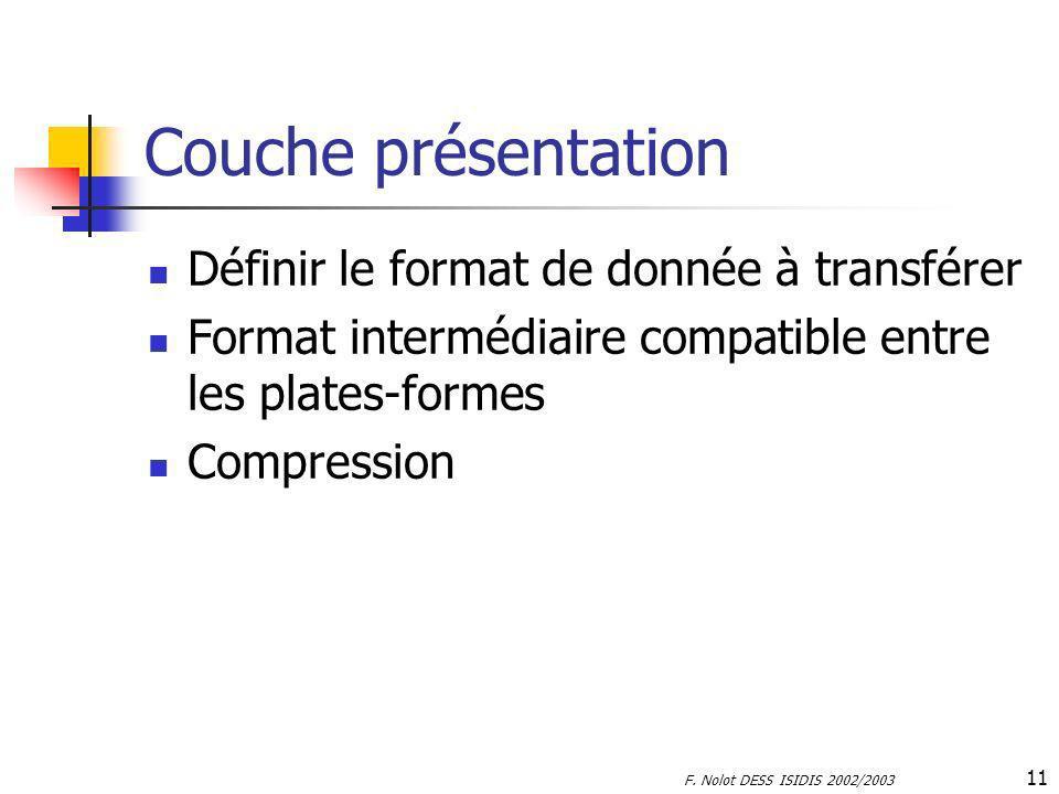 F. Nolot DESS ISIDIS 2002/2003 11 Couche présentation Définir le format de donnée à transférer Format intermédiaire compatible entre les plates-formes