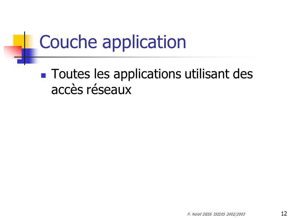 F. Nolot DESS ISIDIS 2002/2003 12 Couche application Toutes les applications utilisant des accès réseaux