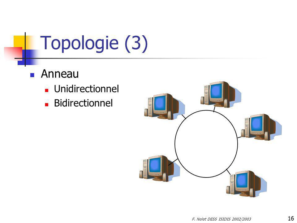 F. Nolot DESS ISIDIS 2002/2003 16 Topologie (3) Anneau Unidirectionnel Bidirectionnel