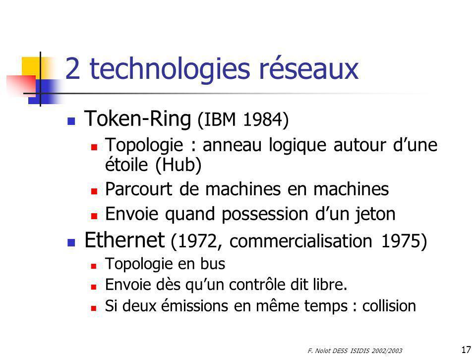 F. Nolot DESS ISIDIS 2002/2003 17 2 technologies réseaux Token-Ring (IBM 1984) Topologie : anneau logique autour dune étoile (Hub) Parcourt de machine