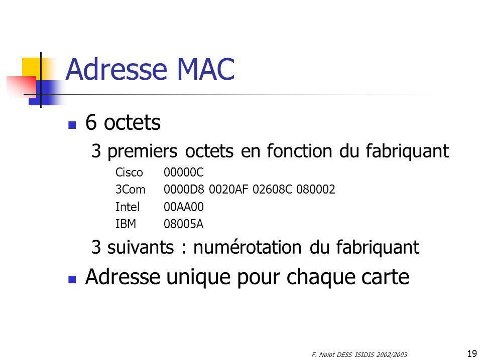 F. Nolot DESS ISIDIS 2002/2003 19 Adresse MAC 6 octets 3 premiers octets en fonction du fabriquant Cisco00000C 3Com0000D8 0020AF 02608C 080002 Intel00