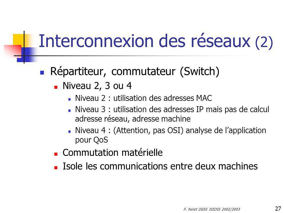 F. Nolot DESS ISIDIS 2002/2003 27 Interconnexion des réseaux (2) Répartiteur, commutateur (Switch) Niveau 2, 3 ou 4 Niveau 2 : utilisation des adresse