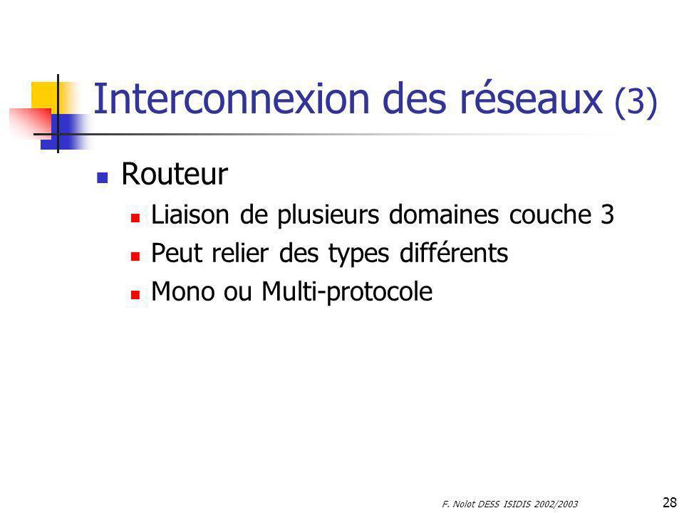 F. Nolot DESS ISIDIS 2002/2003 28 Interconnexion des réseaux (3) Routeur Liaison de plusieurs domaines couche 3 Peut relier des types différents Mono