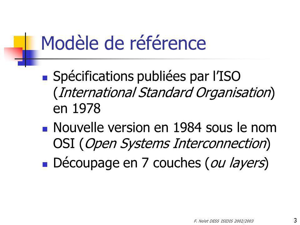 F. Nolot DESS ISIDIS 2002/2003 3 Modèle de référence Spécifications publiées par lISO (International Standard Organisation) en 1978 Nouvelle version e