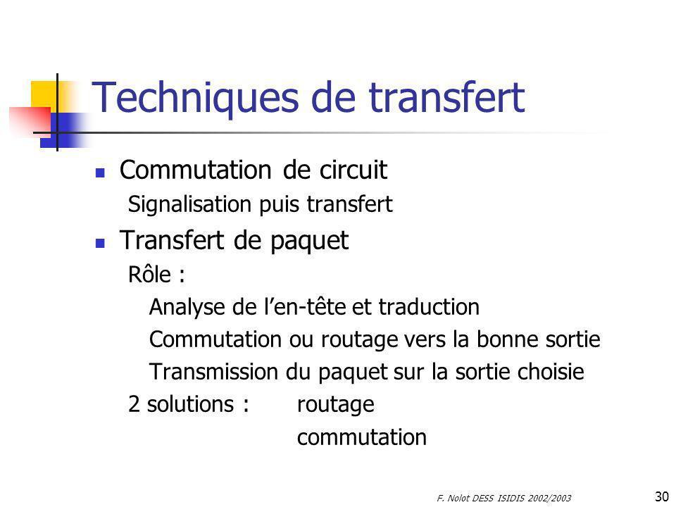 F. Nolot DESS ISIDIS 2002/2003 30 Techniques de transfert Commutation de circuit Signalisation puis transfert Transfert de paquet Rôle : Analyse de le
