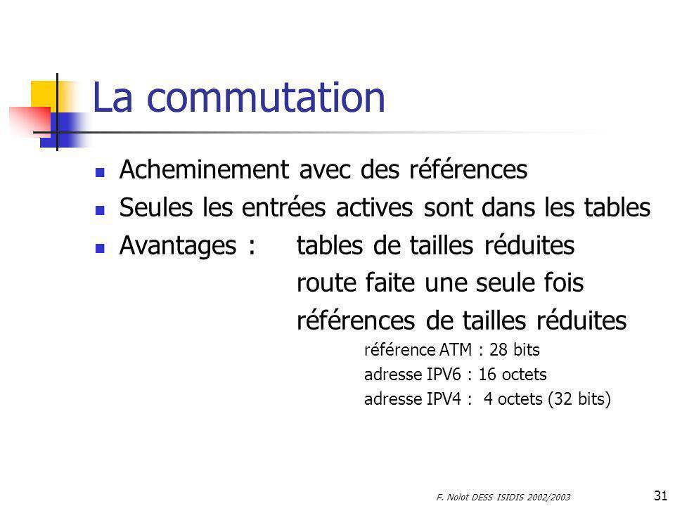 F. Nolot DESS ISIDIS 2002/2003 31 La commutation Acheminement avec des références Seules les entrées actives sont dans les tables Avantages :tables de