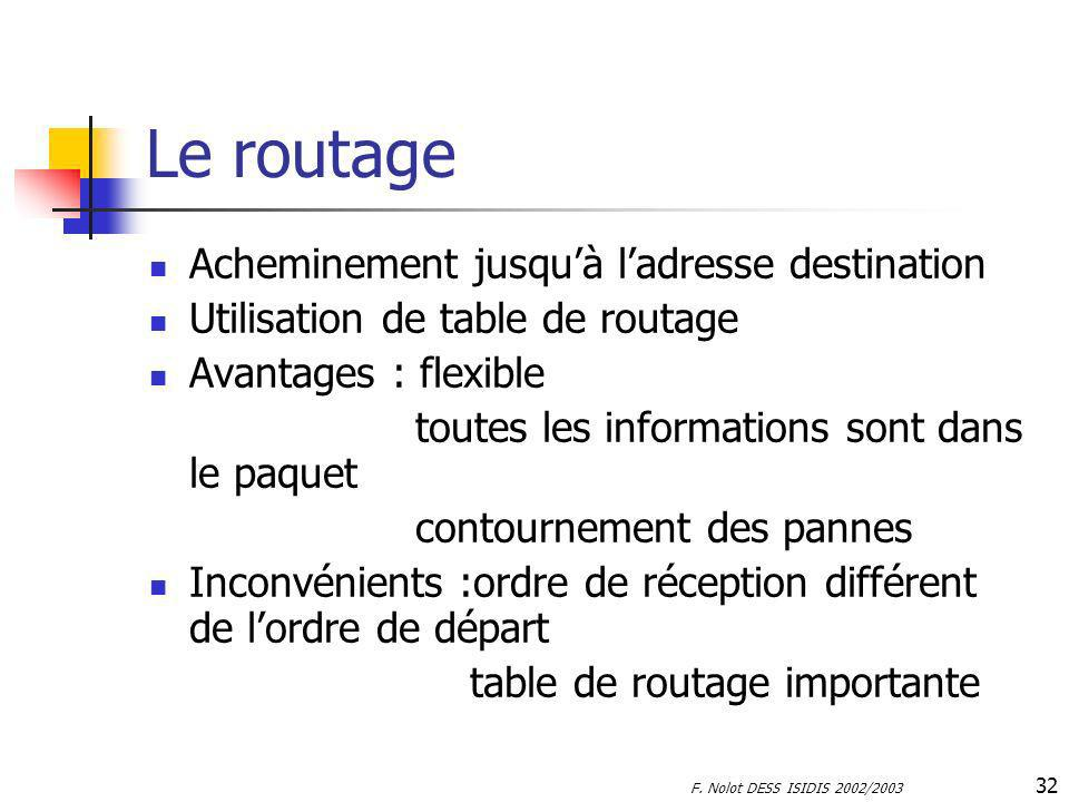 F. Nolot DESS ISIDIS 2002/2003 32 Le routage Acheminement jusquà ladresse destination Utilisation de table de routage Avantages : flexible toutes les