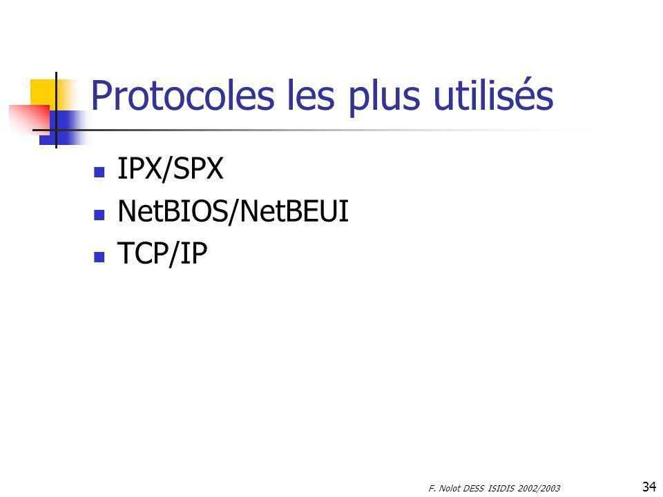 F. Nolot DESS ISIDIS 2002/2003 34 Protocoles les plus utilisés IPX/SPX NetBIOS/NetBEUI TCP/IP