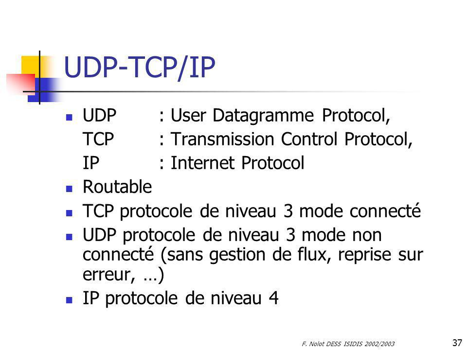 F. Nolot DESS ISIDIS 2002/2003 37 UDP-TCP/IP UDP: User Datagramme Protocol, TCP: Transmission Control Protocol, IP: Internet Protocol Routable TCP pro