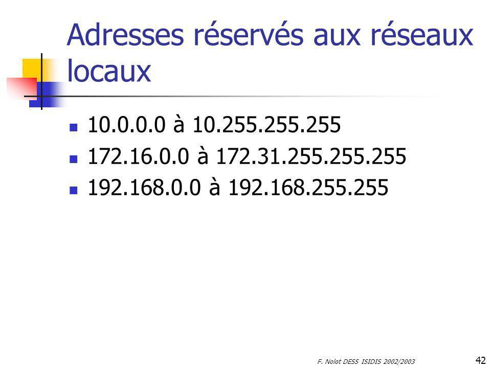 F. Nolot DESS ISIDIS 2002/2003 42 Adresses réservés aux réseaux locaux 10.0.0.0 à 10.255.255.255 172.16.0.0 à 172.31.255.255.255 192.168.0.0 à 192.168