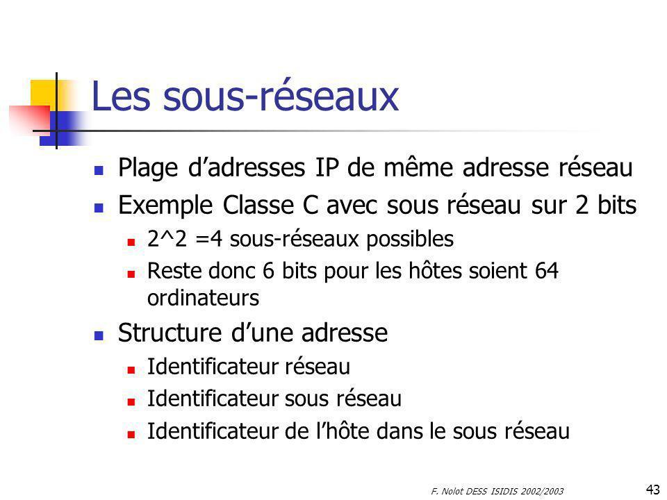 F. Nolot DESS ISIDIS 2002/2003 43 Les sous-réseaux Plage dadresses IP de même adresse réseau Exemple Classe C avec sous réseau sur 2 bits 2^2 =4 sous-