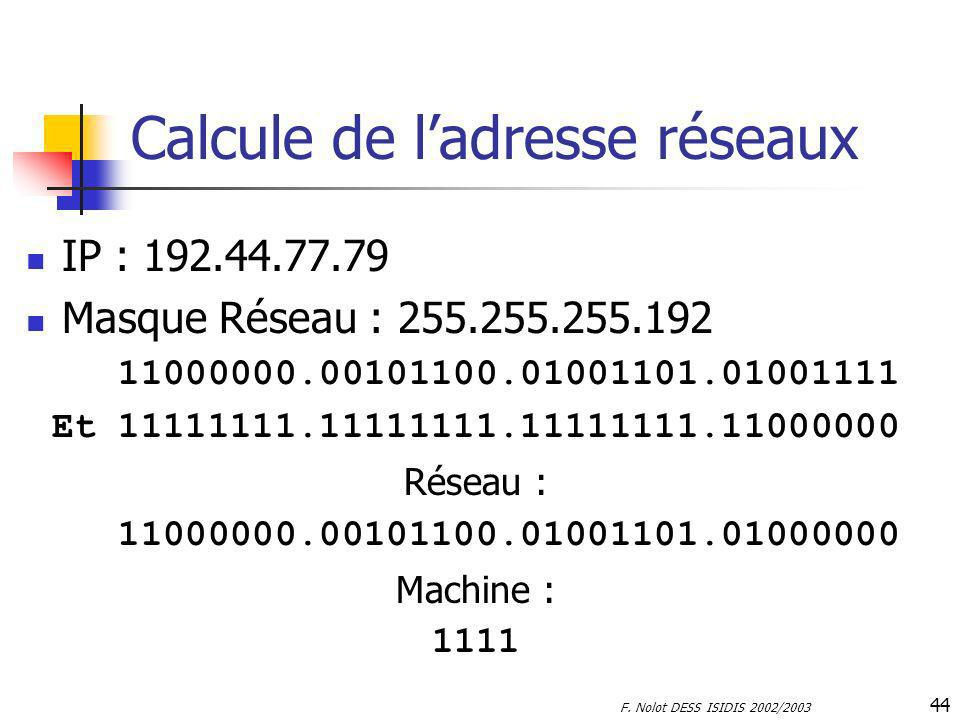 F. Nolot DESS ISIDIS 2002/2003 44 Calcule de ladresse réseaux IP : 192.44.77.79 Masque Réseau : 255.255.255.192 11000000.00101100.01001101.01001111 Et