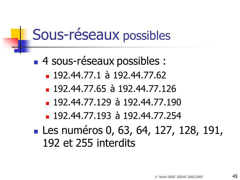 F. Nolot DESS ISIDIS 2002/2003 45 4 sous-réseaux possibles : 192.44.77.1 à 192.44.77.62 192.44.77.65 à 192.44.77.126 192.44.77.129 à 192.44.77.190 192