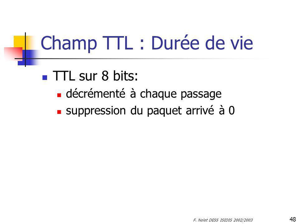 F. Nolot DESS ISIDIS 2002/2003 48 Champ TTL : Durée de vie TTL sur 8 bits: décrémenté à chaque passage suppression du paquet arrivé à 0