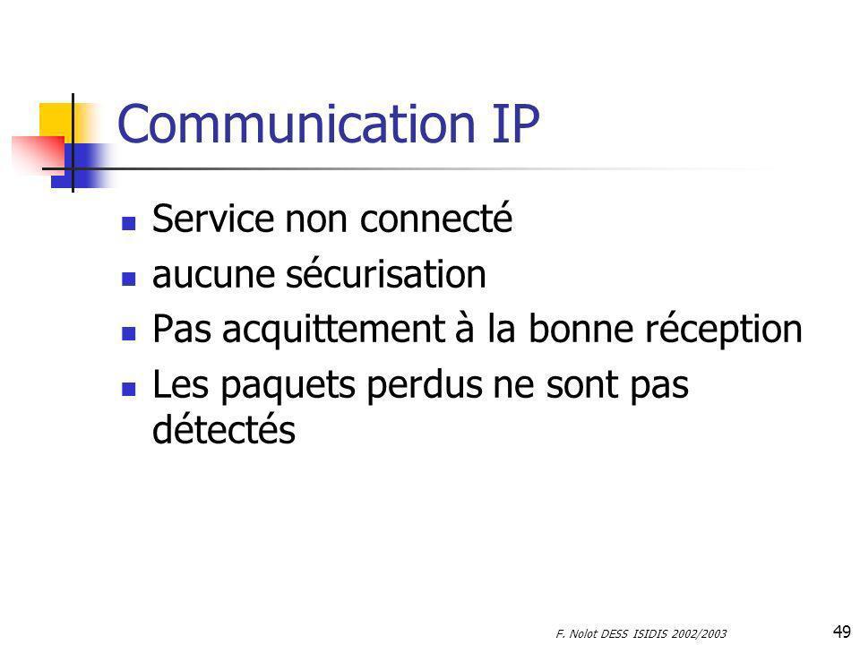F. Nolot DESS ISIDIS 2002/2003 49 Communication IP Service non connecté aucune sécurisation Pas acquittement à la bonne réception Les paquets perdus n