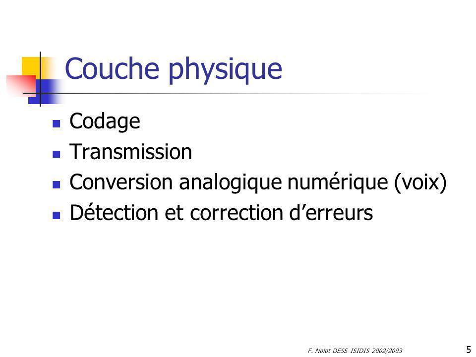 F. Nolot DESS ISIDIS 2002/2003 5 Couche physique Codage Transmission Conversion analogique numérique (voix) Détection et correction derreurs