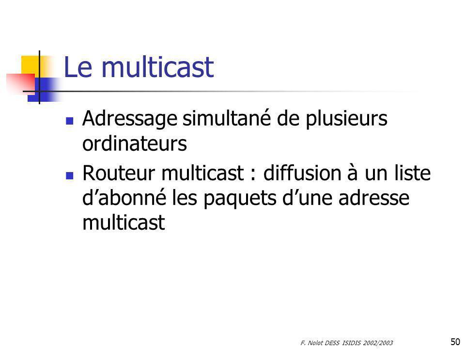 F. Nolot DESS ISIDIS 2002/2003 50 Le multicast Adressage simultané de plusieurs ordinateurs Routeur multicast : diffusion à un liste dabonné les paque