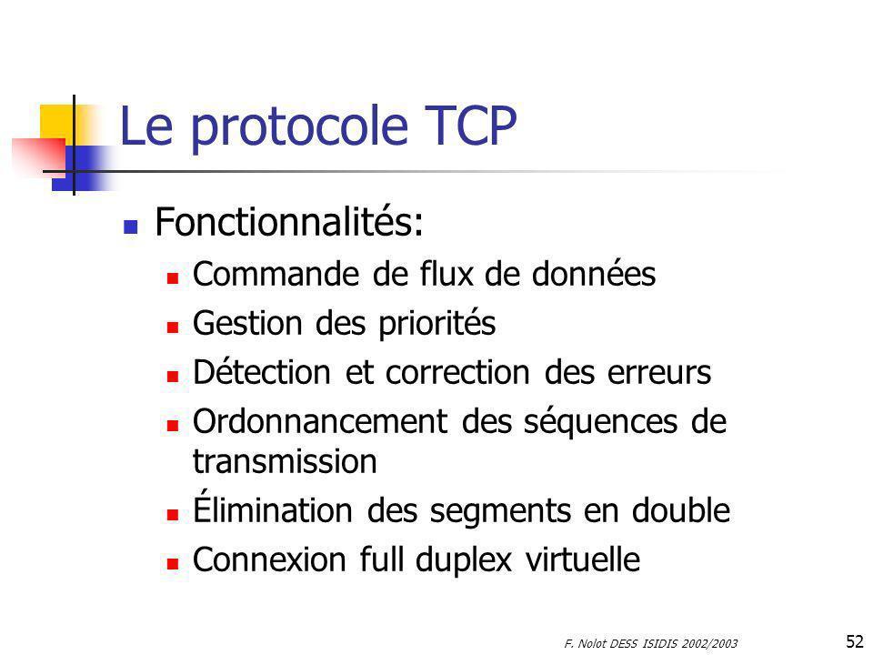 F. Nolot DESS ISIDIS 2002/2003 52 Le protocole TCP Fonctionnalités: Commande de flux de données Gestion des priorités Détection et correction des erre