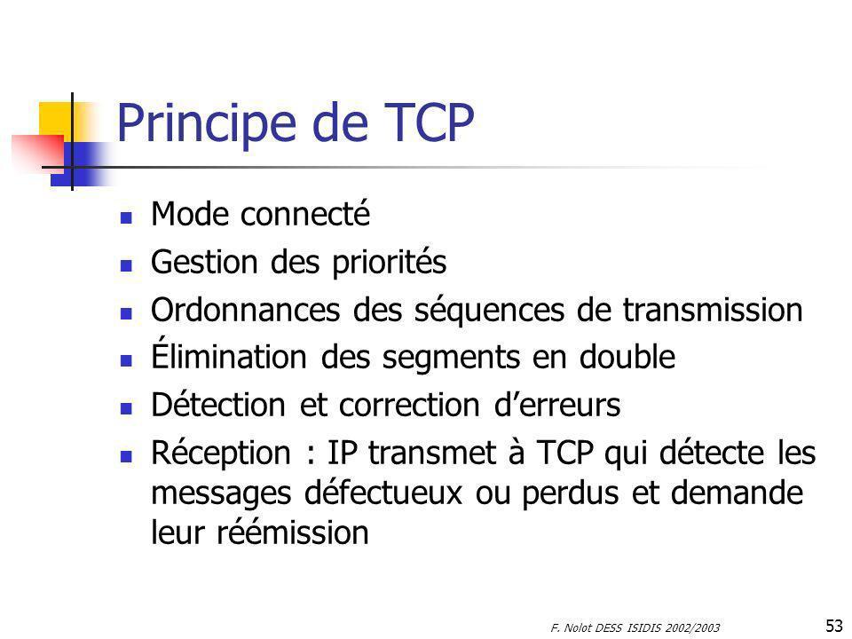 F. Nolot DESS ISIDIS 2002/2003 53 Principe de TCP Mode connecté Gestion des priorités Ordonnances des séquences de transmission Élimination des segmen