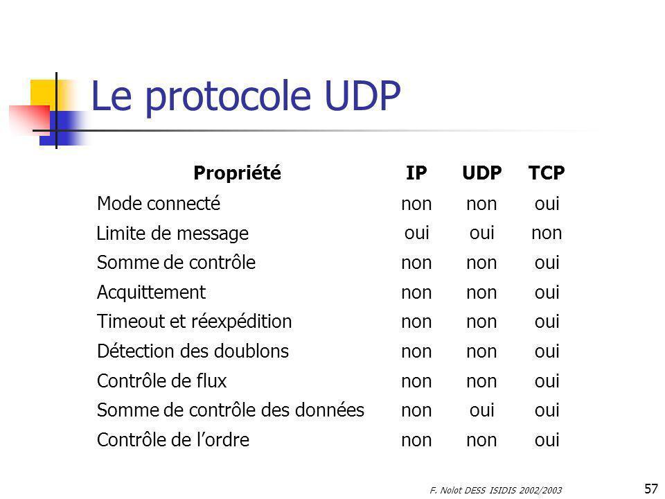 F. Nolot DESS ISIDIS 2002/2003 57 Le protocole UDP PropriétéIPUDPTCP Mode connecténon oui Limite de message oui non Somme de contrôlenon oui Acquittem
