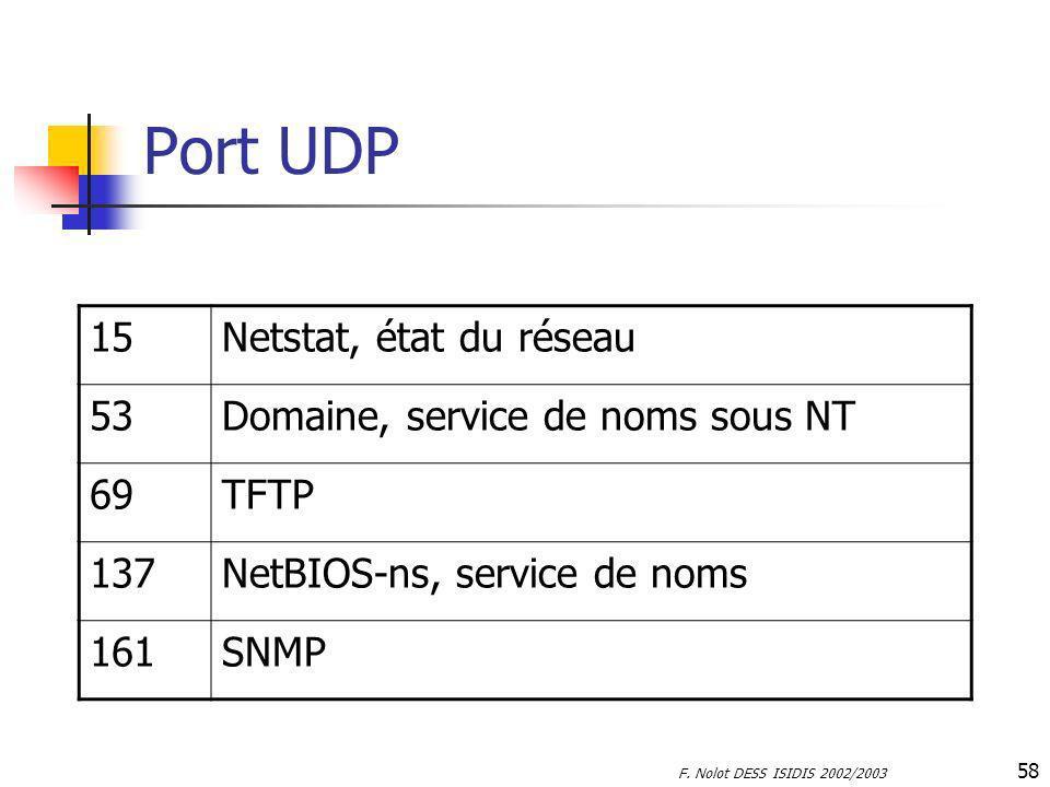 F. Nolot DESS ISIDIS 2002/2003 58 Port UDP 15Netstat, état du réseau 53Domaine, service de noms sous NT 69TFTP 137NetBIOS-ns, service de noms 161SNMP