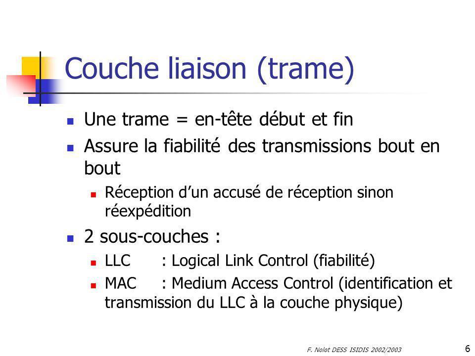 F. Nolot DESS ISIDIS 2002/2003 6 Couche liaison (trame) Une trame = en-tête début et fin Assure la fiabilité des transmissions bout en bout Réception