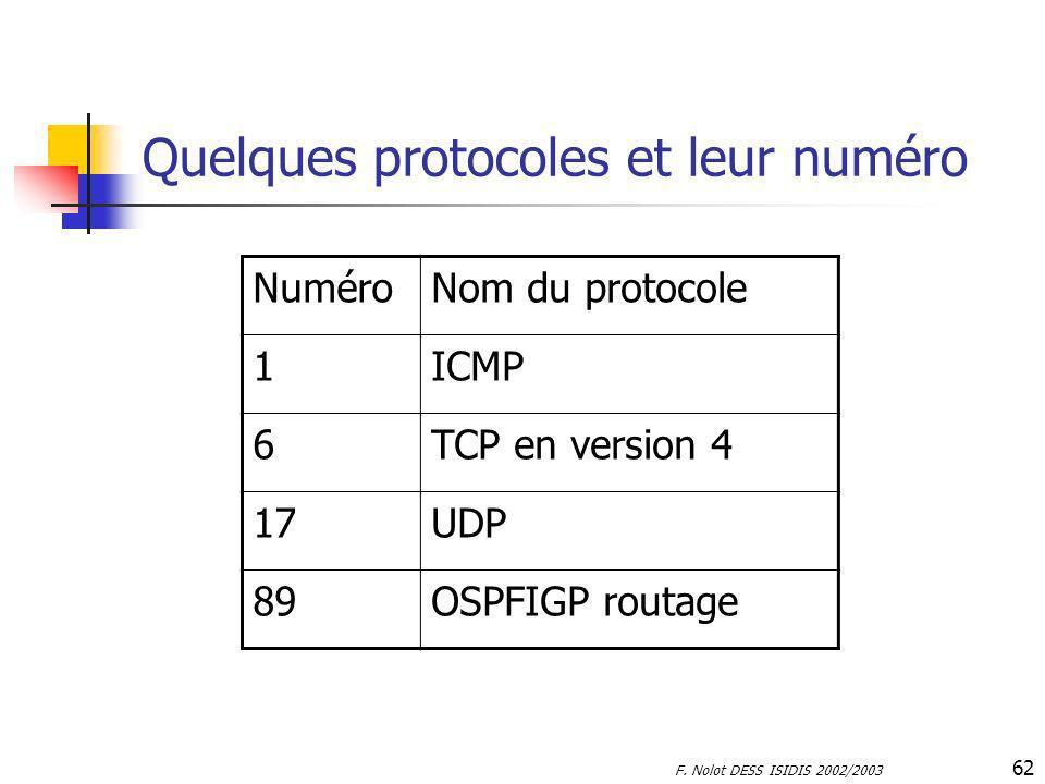 F. Nolot DESS ISIDIS 2002/2003 62 Quelques protocoles et leur numéro NuméroNom du protocole 1ICMP 6TCP en version 4 17UDP 89OSPFIGP routage