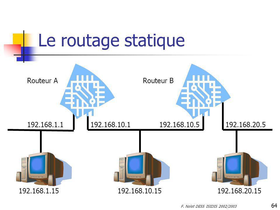 F. Nolot DESS ISIDIS 2002/2003 64 Le routage statique 192.168.10.5192.168.1.1 192.168.10.15192.168.1.15192.168.20.15 192.168.20.5192.168.10.1 Routeur