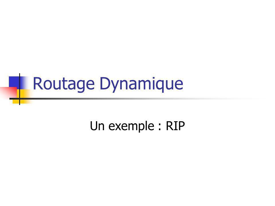 Routage Dynamique Un exemple : RIP