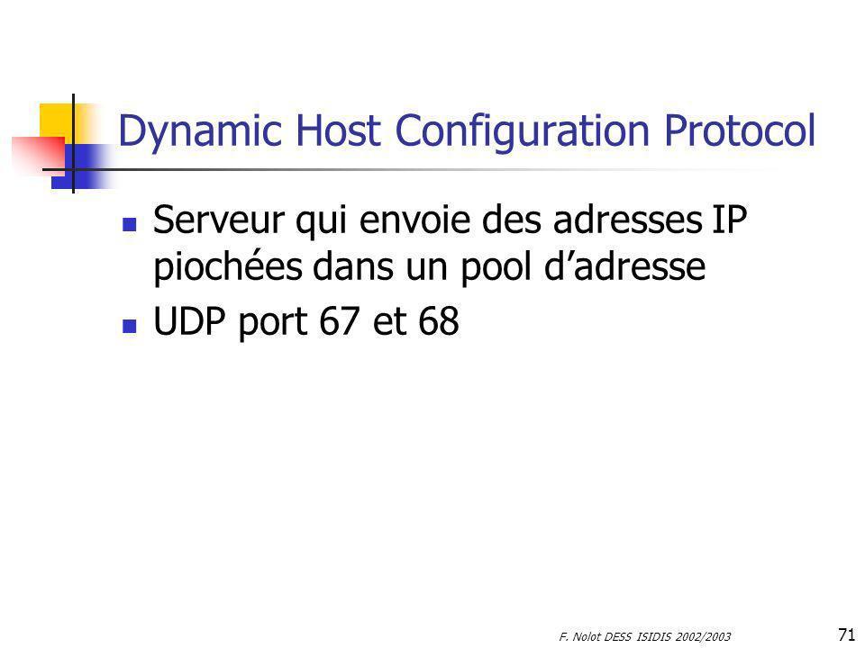 F. Nolot DESS ISIDIS 2002/2003 71 Dynamic Host Configuration Protocol Serveur qui envoie des adresses IP piochées dans un pool dadresse UDP port 67 et