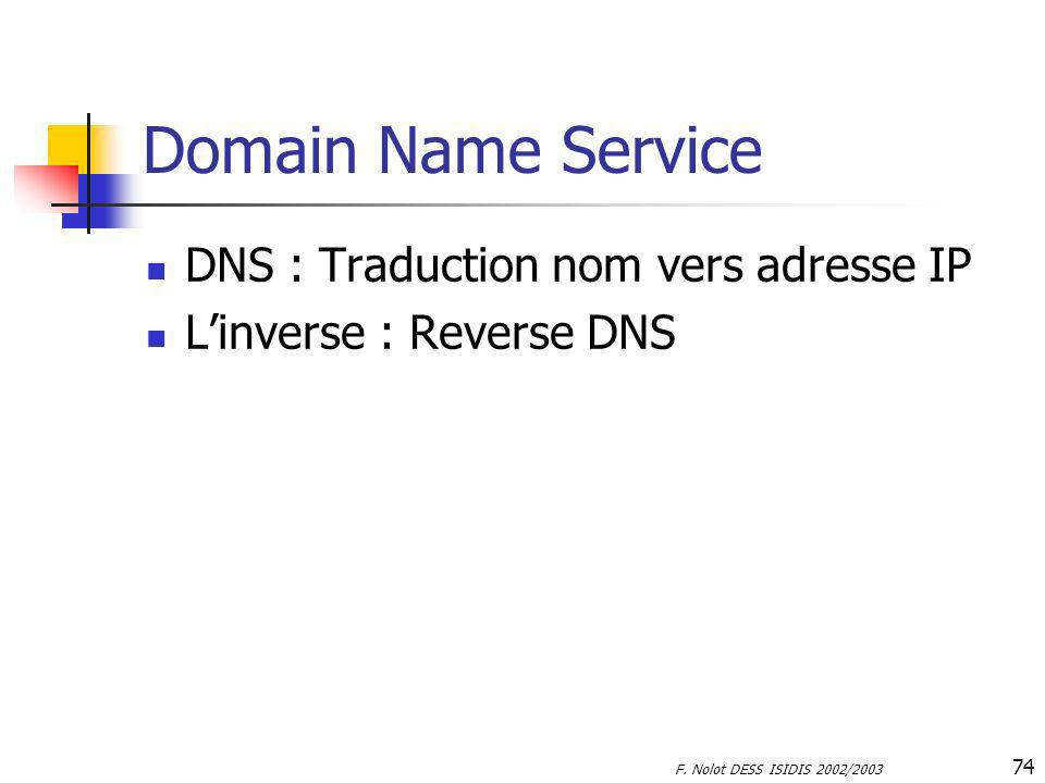 F. Nolot DESS ISIDIS 2002/2003 74 Domain Name Service DNS : Traduction nom vers adresse IP Linverse : Reverse DNS