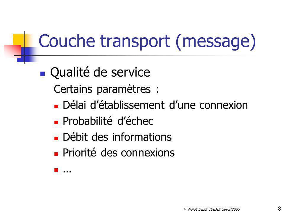 F. Nolot DESS ISIDIS 2002/2003 8 Couche transport (message) Qualité de service Certains paramètres : Délai détablissement dune connexion Probabilité d