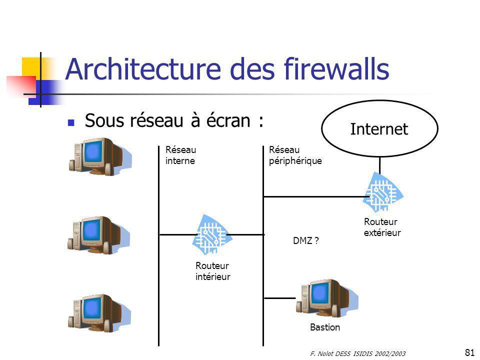 F. Nolot DESS ISIDIS 2002/2003 81 Architecture des firewalls Sous réseau à écran : Internet Bastion Routeur extérieur Routeur intérieur Réseau périphé