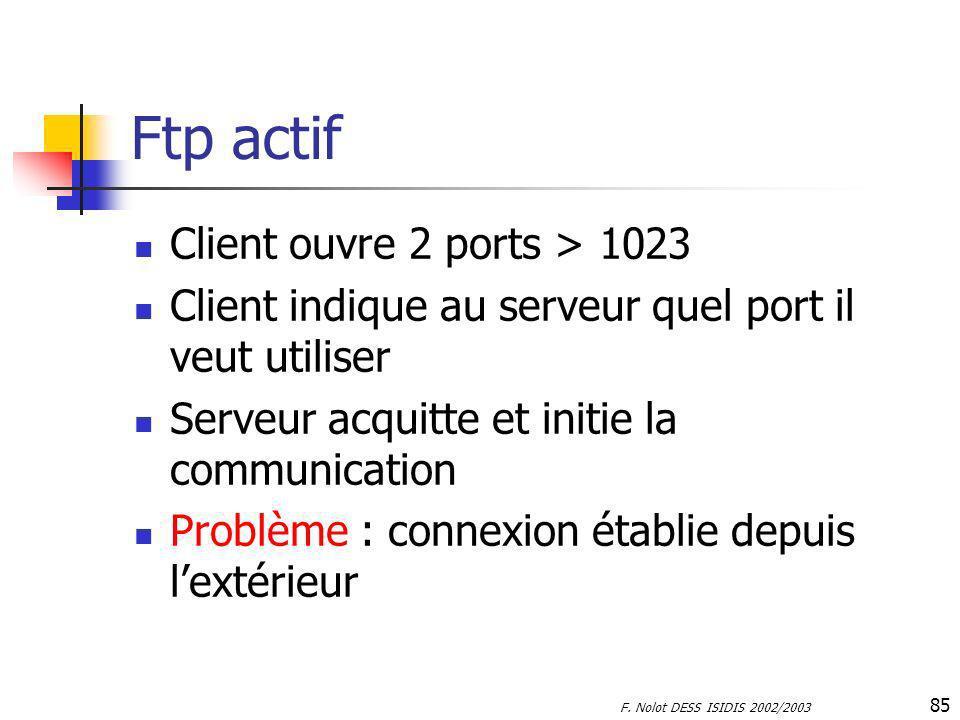 F. Nolot DESS ISIDIS 2002/2003 85 Ftp actif Client ouvre 2 ports > 1023 Client indique au serveur quel port il veut utiliser Serveur acquitte et initi