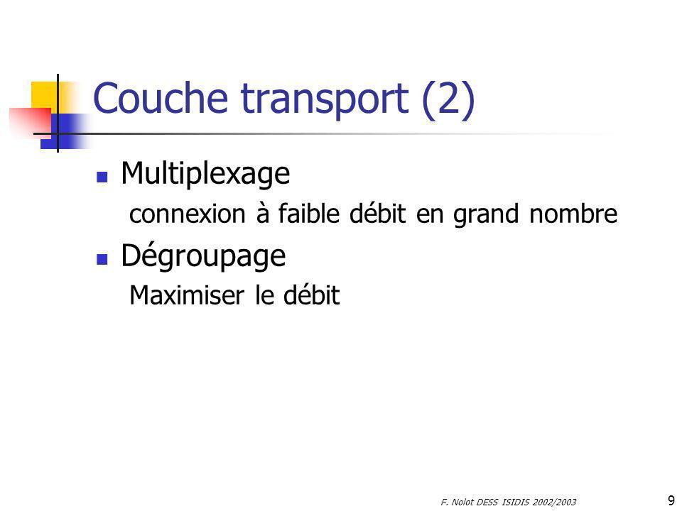 F. Nolot DESS ISIDIS 2002/2003 9 Couche transport (2) Multiplexage connexion à faible débit en grand nombre Dégroupage Maximiser le débit